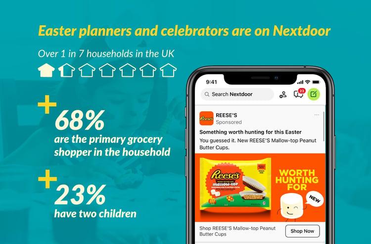 ND_Easter_blog_image_UK